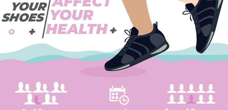 How Your Shoes Affects Your Health