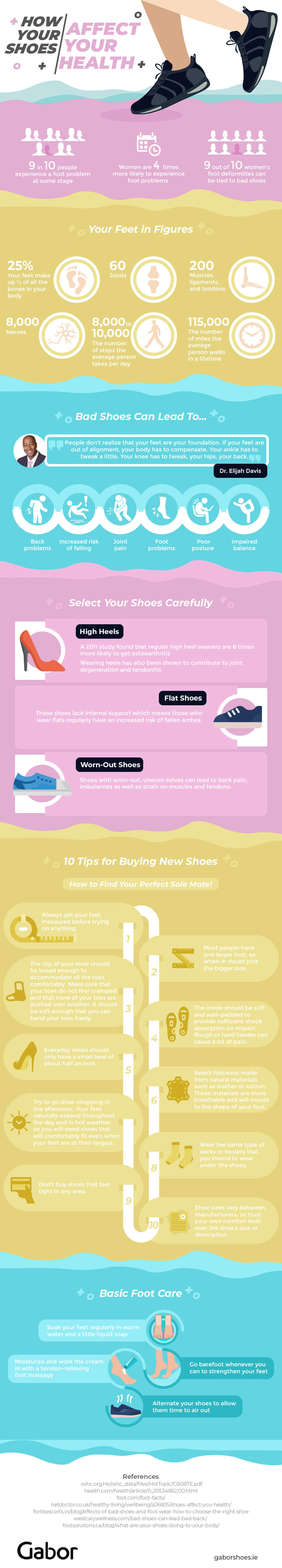 shoes affect your health